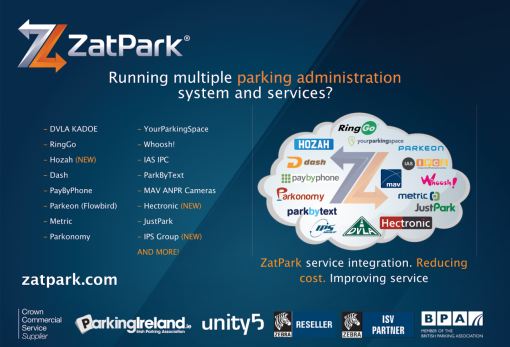 Integration - The Future of Parking Management